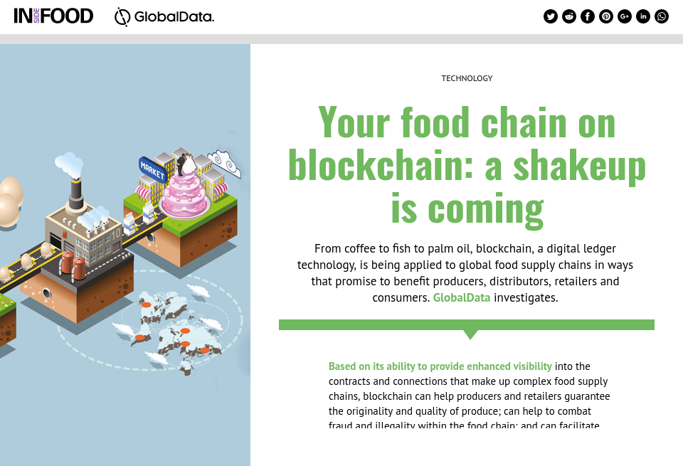 Technology Management Image: Your Food Chain On Blockchain: A Shakeup Is Coming
